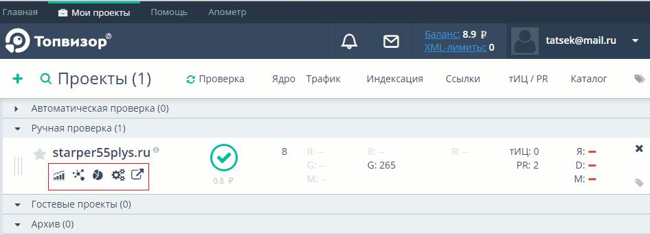 Аккаунт сервиса аналитики