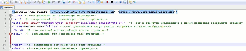 Комментарии в html коде