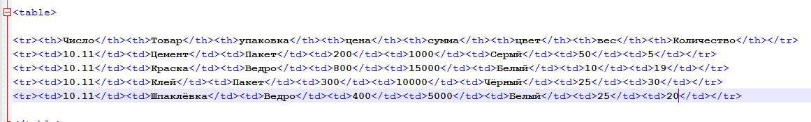 Синтаксис таблицы