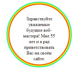 Рамки CSS