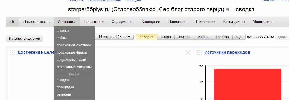 Источники трафика Метрика.
