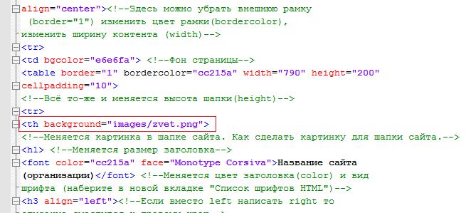 html код сайта